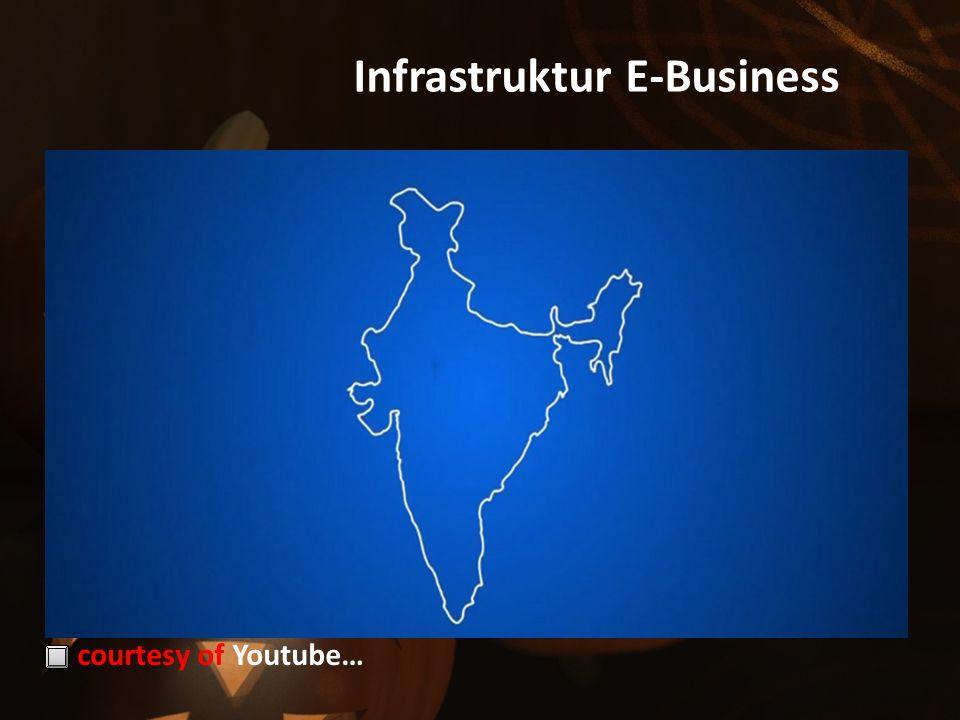 Infrastruktur E-Business By Wiji Nurastuti,MT Tri Ambar Wati