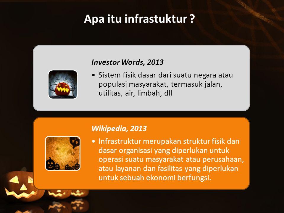 Investor Words, 2013 Sistem fisik dasar dari suatu negara atau populasi masyarakat, termasuk jalan, utilitas, air, limbah, dll Wikipedia, 2013 Infrast