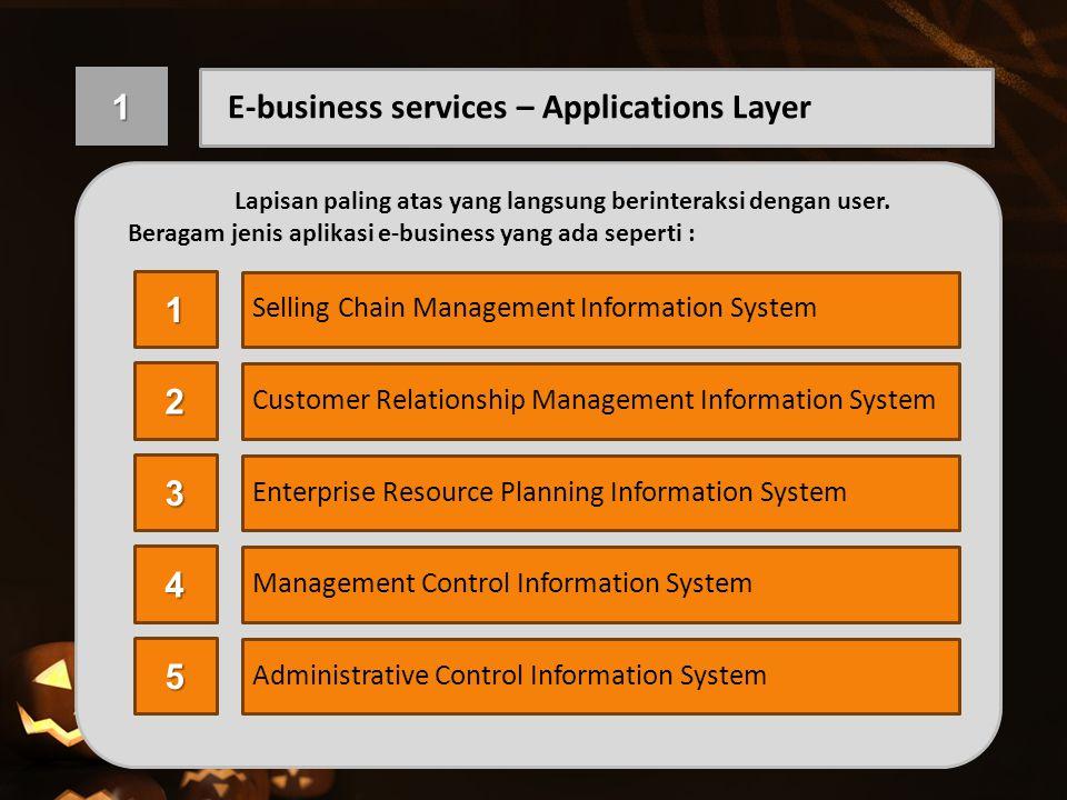 1 E-business services – Applications Layer Lapisan paling atas yang langsung berinteraksi dengan user. Beragam jenis aplikasi e-business yang ada sepe