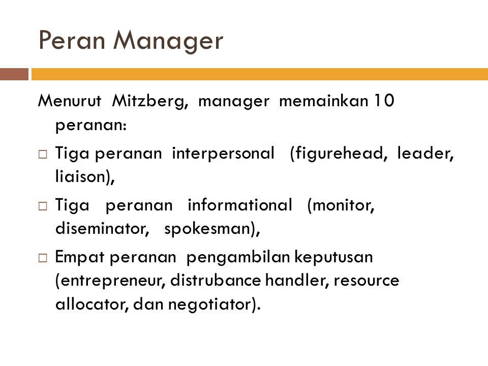 Peran Manager Menurut Mitzberg, manager memainkan 10 peranan:  Tiga peranan interpersonal (figurehead, leader, liaison),  Tiga peranan informational
