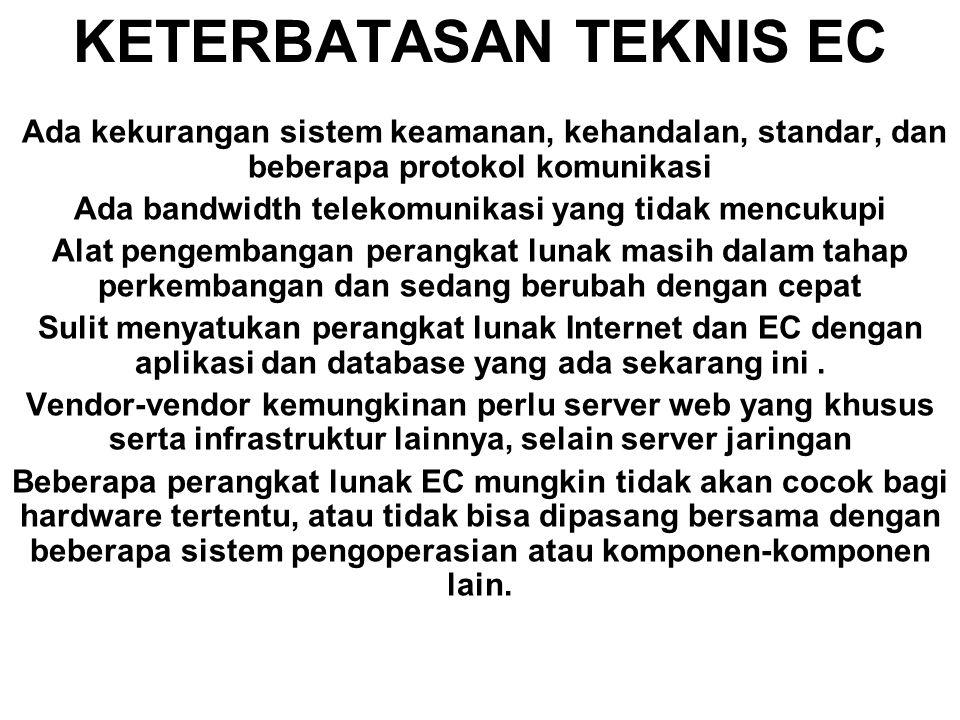KETERBATASAN TEKNIS EC Ada kekurangan sistem keamanan, kehandalan, standar, dan beberapa protokol komunikasi Ada bandwidth telekomunikasi yang tidak m