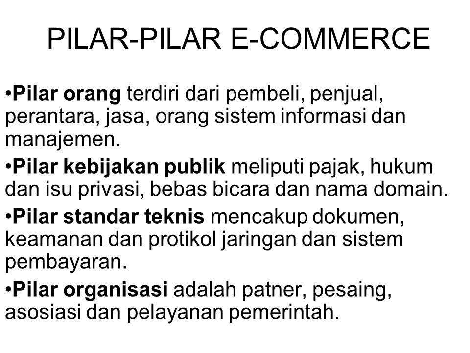 PILAR-PILAR E-COMMERCE Pilar orang terdiri dari pembeli, penjual, perantara, jasa, orang sistem informasi dan manajemen. Pilar kebijakan publik melipu