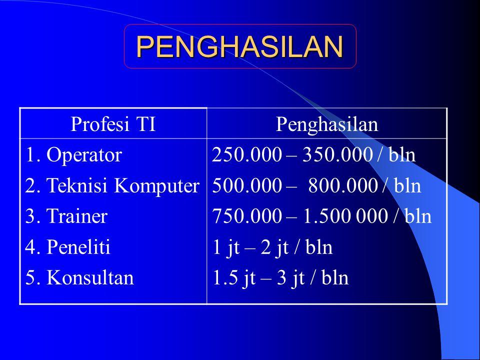 PENGHASILAN Profesi TIPenghasilan 1. Operator 2. Teknisi Komputer 3. Trainer 4. Peneliti 5. Konsultan 250.000 – 350.000 / bln 500.000 – 800.000 / bln