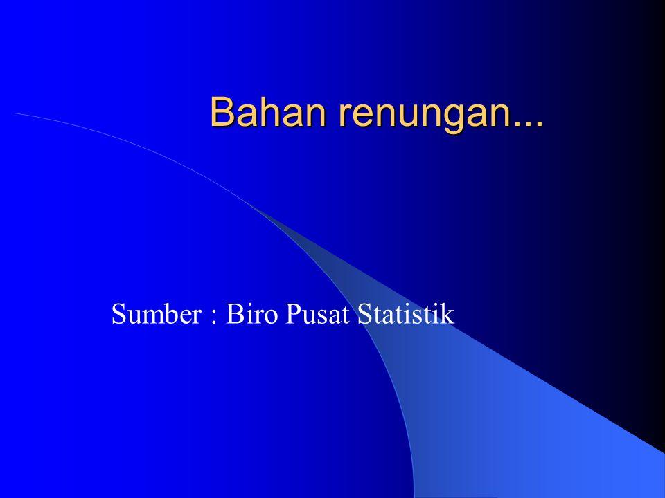 Bahan renungan... Sumber : Biro Pusat Statistik