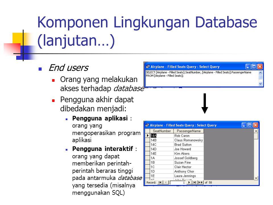 Komponen Lingkungan Database (lanjutan…) End users Orang yang melakukan akses terhadap database Pengguna akhir dapat dibedakan menjadi: Pengguna aplik