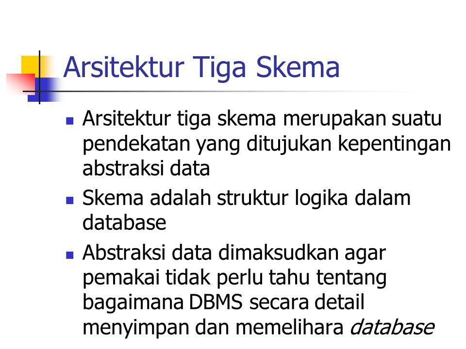 Arsitektur Tiga Skema Arsitektur tiga skema merupakan suatu pendekatan yang ditujukan kepentingan abstraksi data Skema adalah struktur logika dalam da