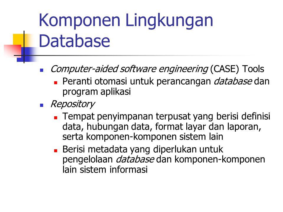Komponen Lingkungan Database Computer-aided software engineering (CASE) Tools Peranti otomasi untuk perancangan database dan program aplikasi Reposito