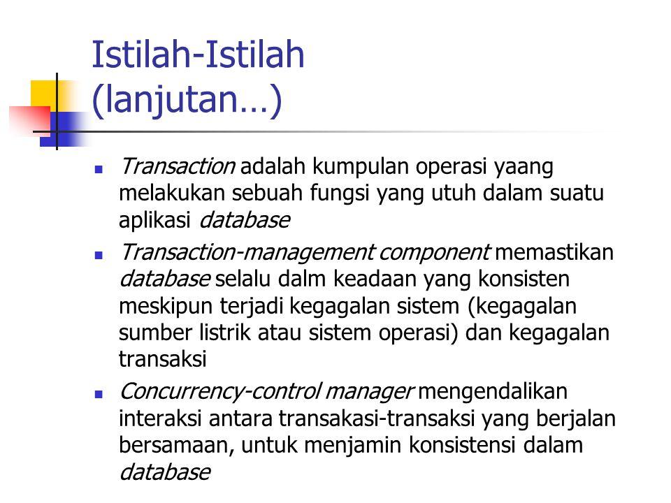 Istilah-Istilah (lanjutan…) Transaction adalah kumpulan operasi yaang melakukan sebuah fungsi yang utuh dalam suatu aplikasi database Transaction-mana