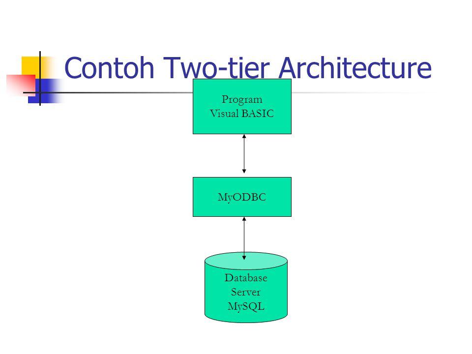 Contoh Two-tier Architecture Program Visual BASIC Database Server MySQL MyODBC