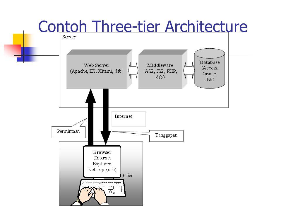 Contoh Three-tier Architecture