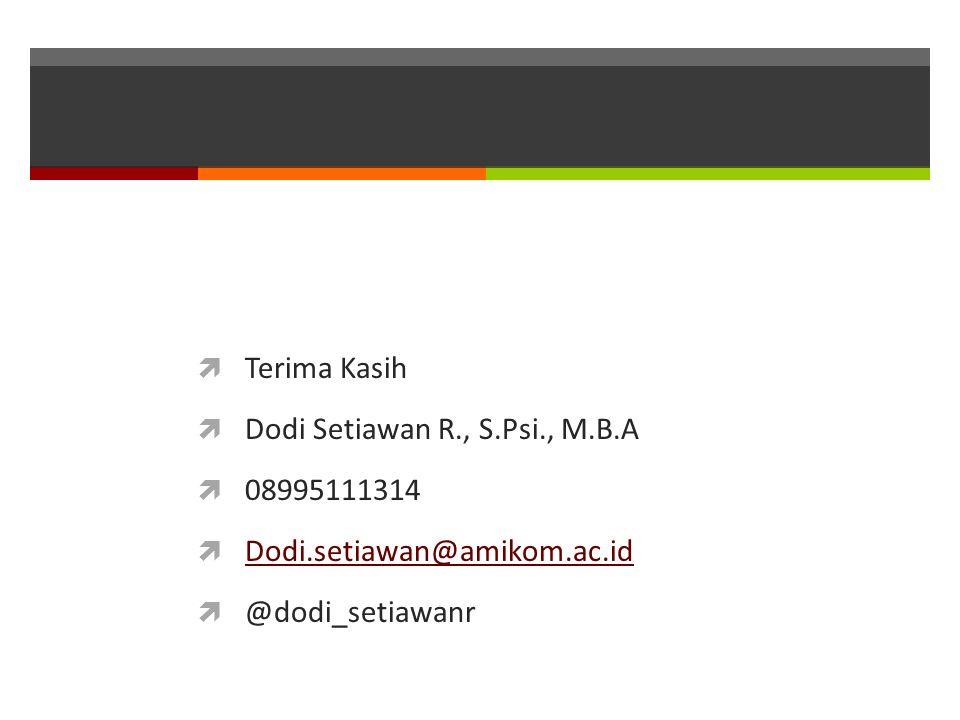  Terima Kasih  Dodi Setiawan R., S.Psi., M.B.A  08995111314  Dodi.setiawan@amikom.ac.id Dodi.setiawan@amikom.ac.id  @dodi_setiawanr