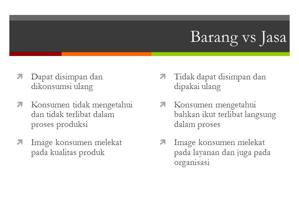 Barang vs Jasa  Dapat disimpan dan dikonsumsi ulang  Konsumen tidak mengetahui dan tidak terlibat dalam proses produksi  Image konsumen melekat pada kualitas produk  Tidak dapat disimpan dan dipakai ulang  Konsumen mengetahui bahkan ikut terlibat langsung dalam proses  Image konsumen melekat pada layanan dan juga pada organisasi