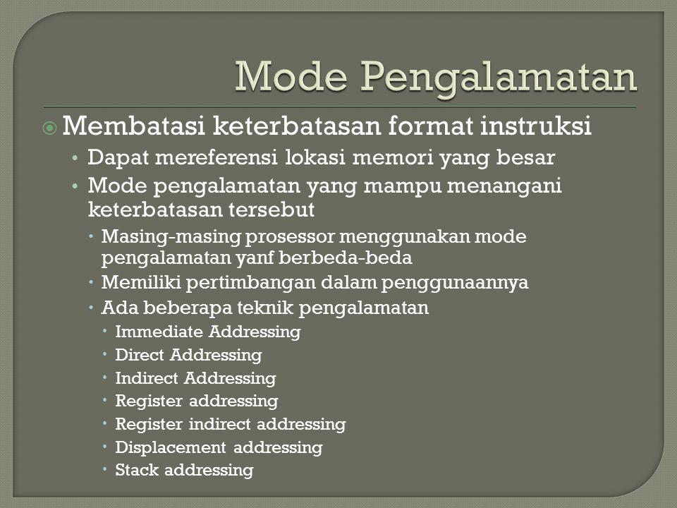  Operand berada pada alamat A ditambahkan isi register  Tiga model displacement Relative addressing Base register addressing Indexing