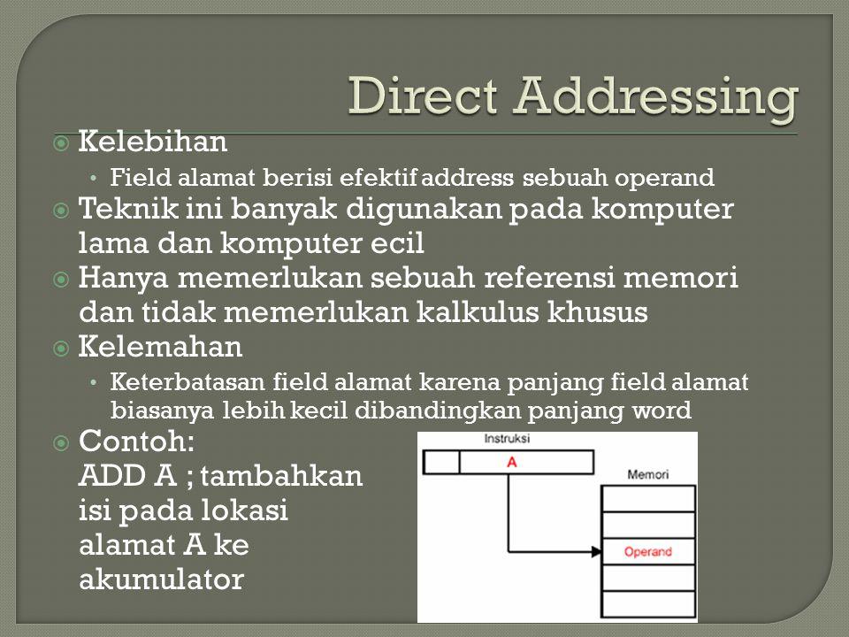  Mode Pegalamatan tak langsung Field alamat mengacu pada alamat word di alamat memori, yang pada gilrannya akan berisi alamat operand yang panjang Contoh: ADD (A); tambahkan isi memori yang ditunjuk oleh isi alamat A ke akumulator