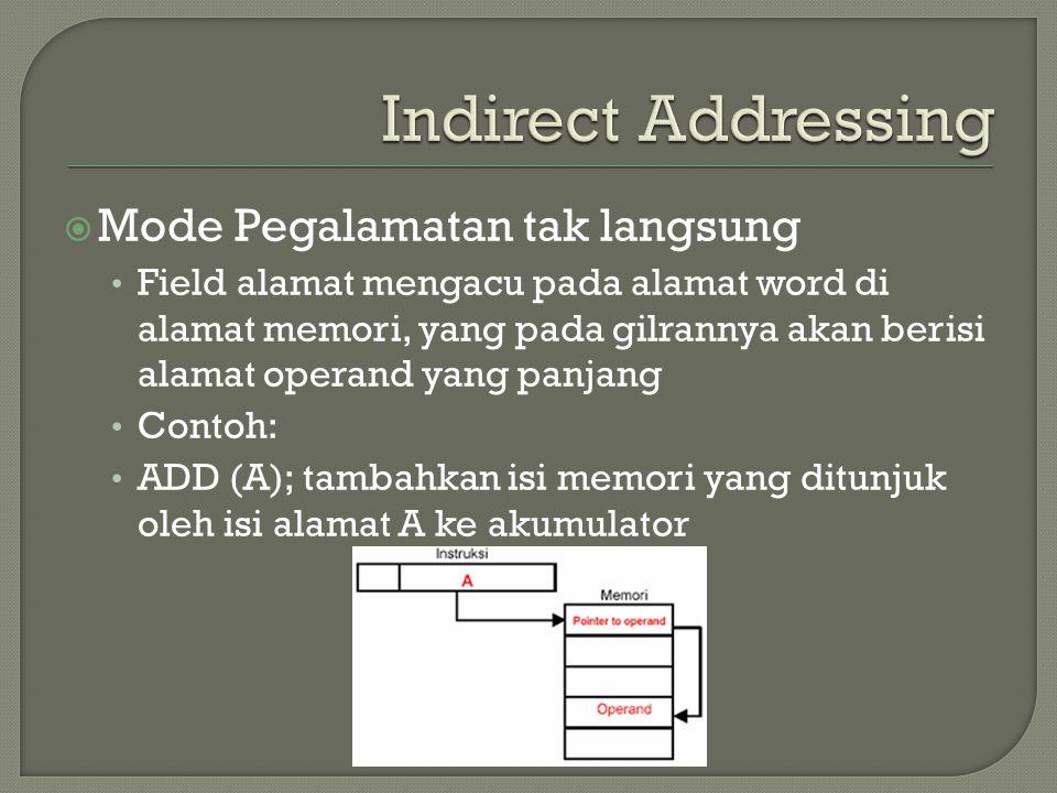  Kelebihan Ruang bagi alamat menjadi besar sehingga semakin banyak alamat yang dapat referensi  Kekurangan Diperlukan referensi memori ganda dalam satu fetch sehingga memperlambat preoses operasi