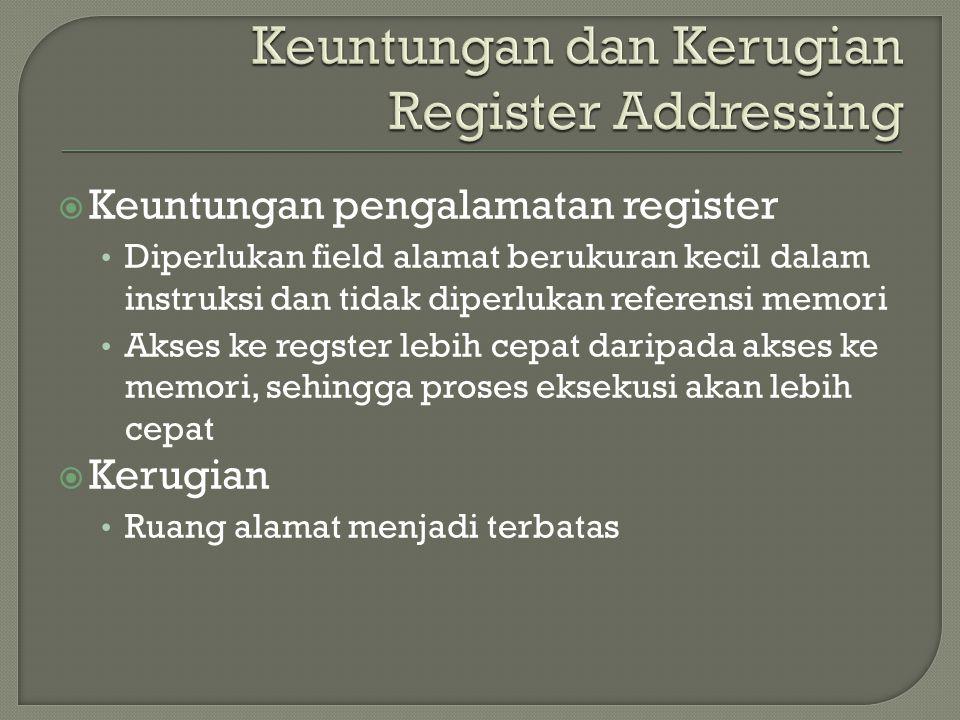  Metode pengalamatan register tidak langsung mirip dengan mode pengalamatan tidak langsung  Perbedaannya adalah field alamat mengacu pada alamat register.