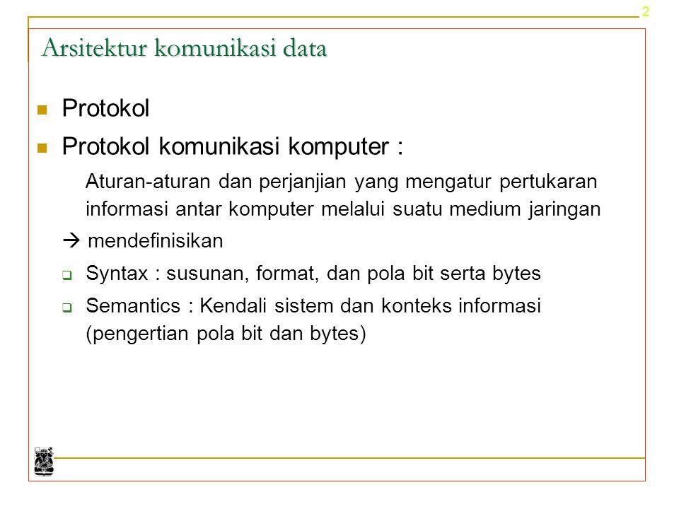 2 Arsitektur komunikasi data Protokol Protokol komunikasi komputer : Aturan-aturan dan perjanjian yang mengatur pertukaran informasi antar komputer me