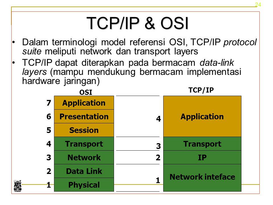 24 TCP/IP & OSI Dalam terminologi model referensi OSI, TCP/IP protocol suite meliputi network dan transport layers TCP/IP dapat diterapkan pada bermac