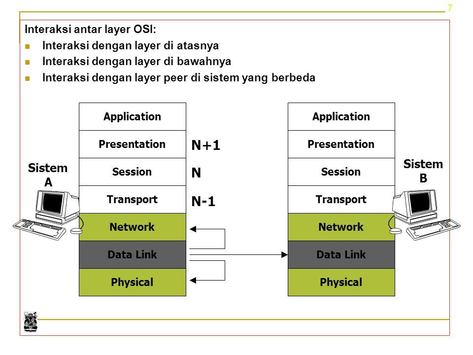 18 identical segmen identical packet identical datagram identical datagram identical frame identical frame Application Transport Internet N-Interface Host A Host B Router R Internet Physical Net 1Physical Net 2 N-Interface