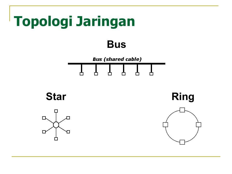 Topologi Jaringan Bus StarRing