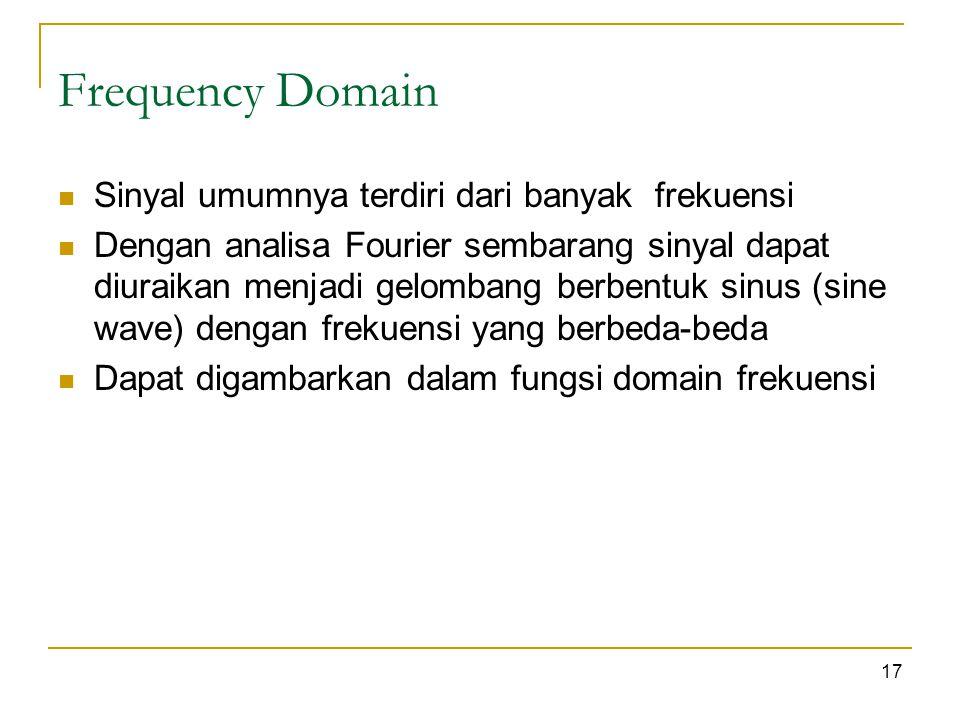 Frequency Domain Sinyal umumnya terdiri dari banyak frekuensi Dengan analisa Fourier sembarang sinyal dapat diuraikan menjadi gelombang berbentuk sinus (sine wave) dengan frekuensi yang berbeda-beda Dapat digambarkan dalam fungsi domain frekuensi 17