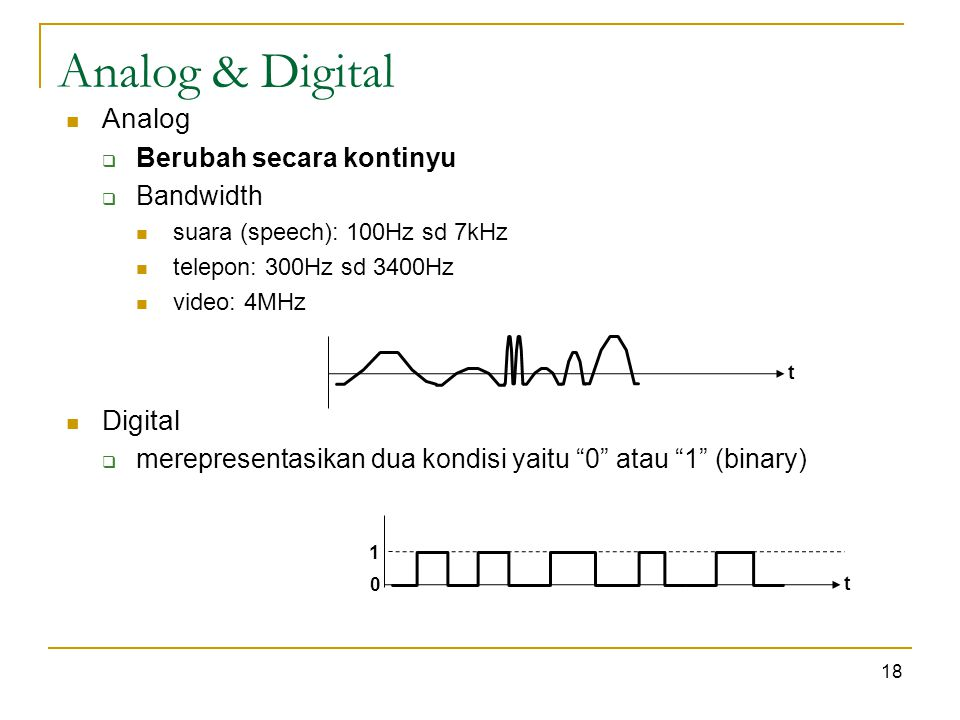 Analog & Digital 18 Analog  Berubah secara kontinyu  Bandwidth suara (speech): 100Hz sd 7kHz telepon: 300Hz sd 3400Hz video: 4MHz Digital  merepres