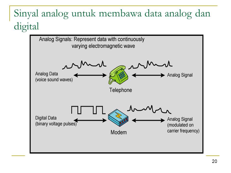 Sinyal analog untuk membawa data analog dan digital 20