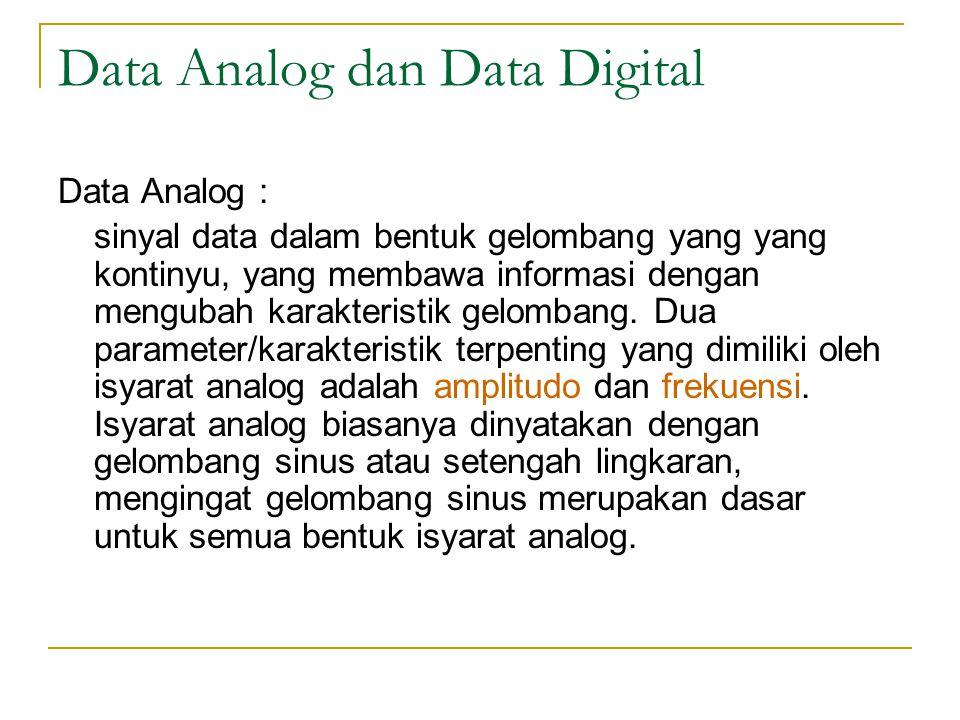 Data Analog dan Data Digital Data Analog : sinyal data dalam bentuk gelombang yang yang kontinyu, yang membawa informasi dengan mengubah karakteristik gelombang.