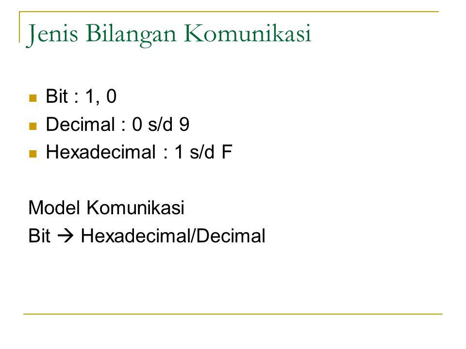 Jenis Bilangan Komunikasi Bit : 1, 0 Decimal : 0 s/d 9 Hexadecimal : 1 s/d F Model Komunikasi Bit  Hexadecimal/Decimal