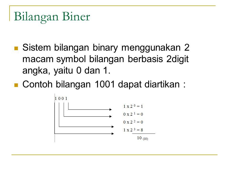 Bilangan Biner Sistem bilangan binary menggunakan 2 macam symbol bilangan berbasis 2digit angka, yaitu 0 dan 1.