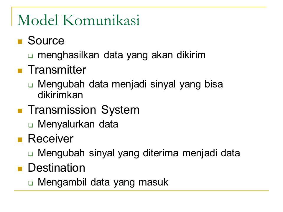 Model Komunikasi Source  menghasilkan data yang akan dikirim Transmitter  Mengubah data menjadi sinyal yang bisa dikirimkan Transmission System  Menyalurkan data Receiver  Mengubah sinyal yang diterima menjadi data Destination  Mengambil data yang masuk