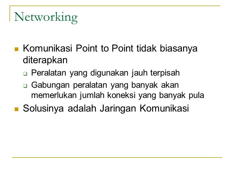 Networking Komunikasi Point to Point tidak biasanya diterapkan  Peralatan yang digunakan jauh terpisah  Gabungan peralatan yang banyak akan memerlukan jumlah koneksi yang banyak pula Solusinya adalah Jaringan Komunikasi