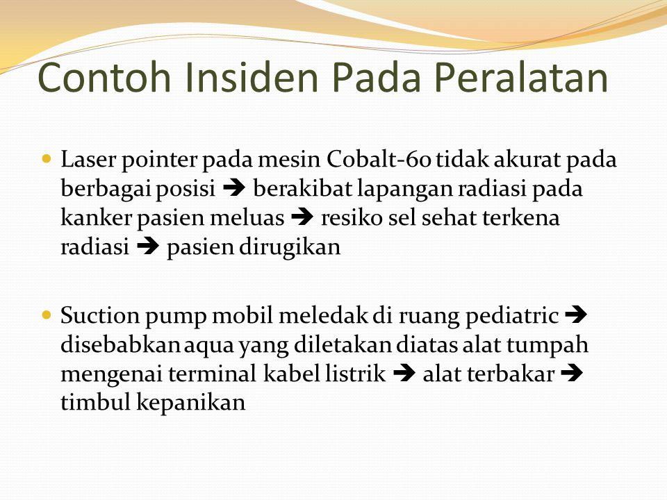 Contoh Insiden Pada Peralatan Laser pointer pada mesin Cobalt-60 tidak akurat pada berbagai posisi  berakibat lapangan radiasi pada kanker pasien mel