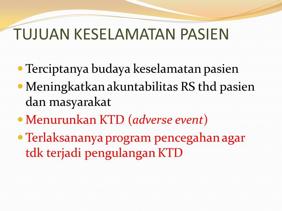 TUJUAN KESELAMATAN PASIEN Terciptanya budaya keselamatan pasien Meningkatkan akuntabilitas RS thd pasien dan masyarakat Menurunkan KTD (adverse event)