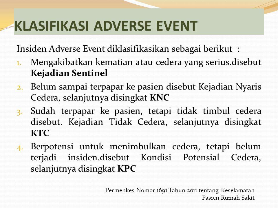 KLASIFIKASI ADVERSE EVENT Insiden Adverse Event diklasifikasikan sebagai berikut : 1. Mengakibatkan kematian atau cedera yang serius.disebut Kejadian