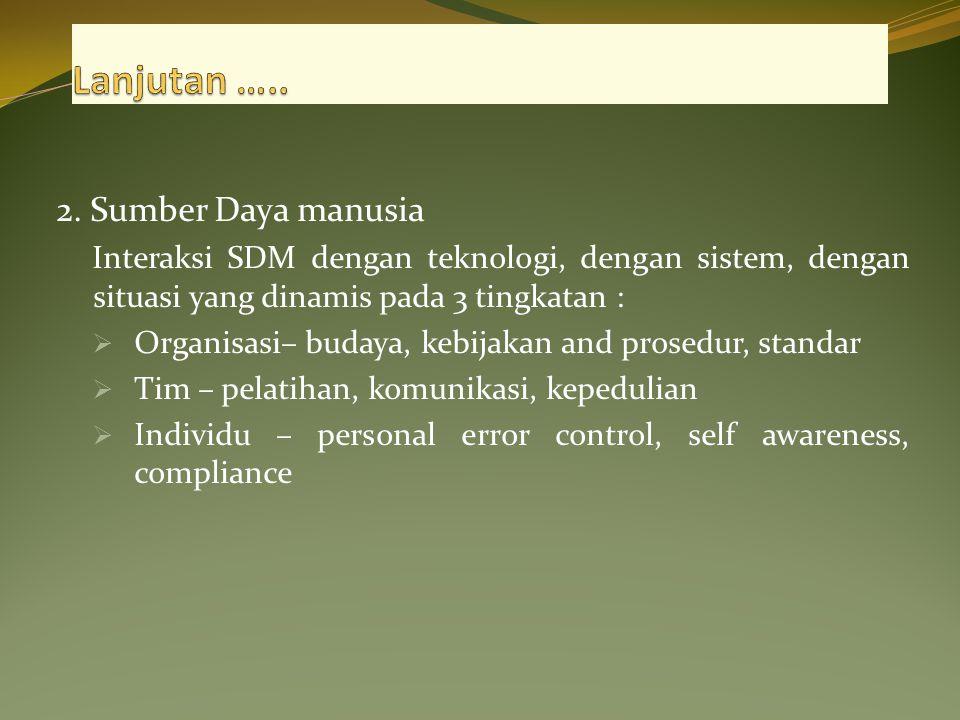 2. Sumber Daya manusia Interaksi SDM dengan teknologi, dengan sistem, dengan situasi yang dinamis pada 3 tingkatan :  Organisasi– budaya, kebijakan a