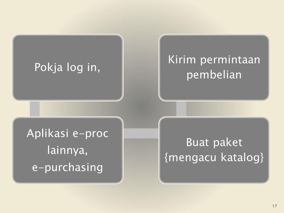 Pokja log in, Aplikasi e-proc lainnya, e-purchasing Buat paket {mengacu katalog} Kirim permintaan pembelian 17