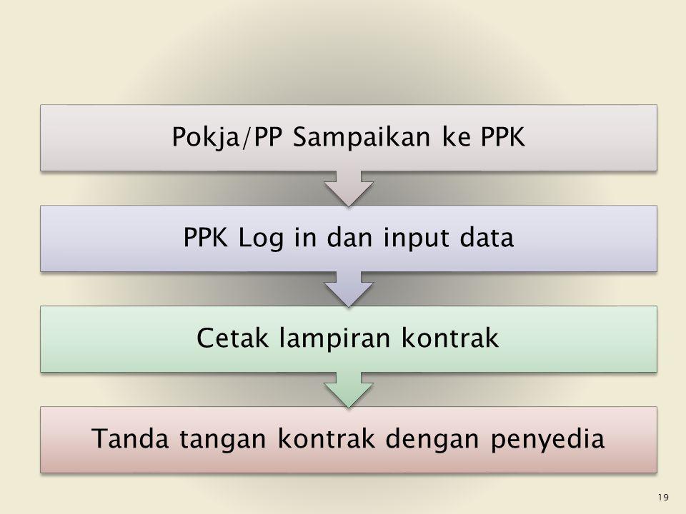 Tanda tangan kontrak dengan penyedia Cetak lampiran kontrak PPK Log in dan input data Pokja/PP Sampaikan ke PPK 19