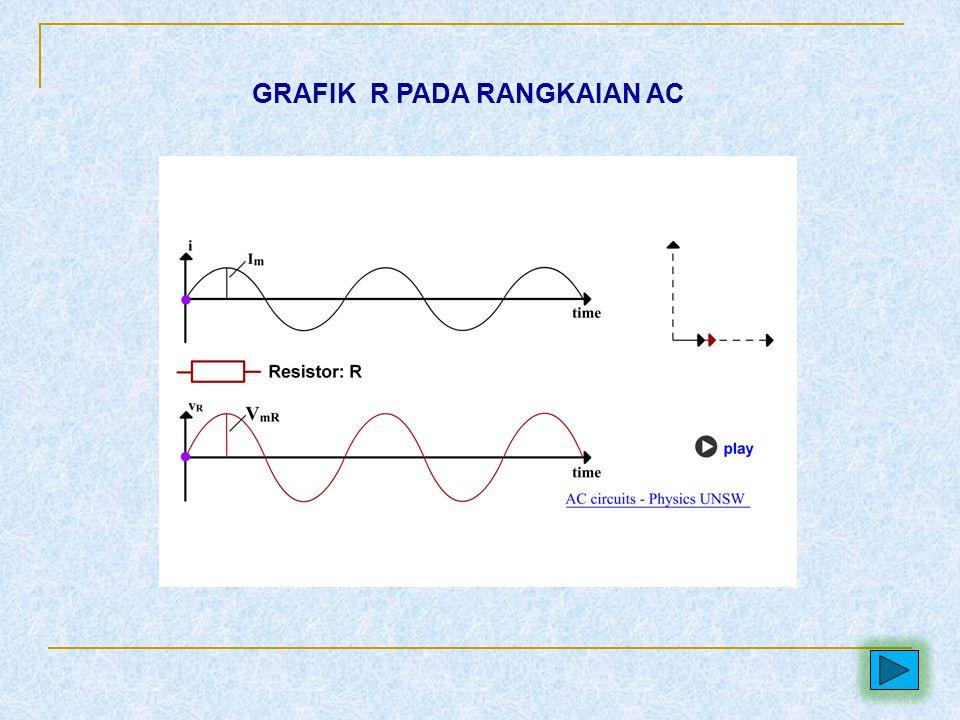 8 RANGKAIAN L Pada rangkaian L memperlihatkan bahwa tegangan mendahului arus sebesar  =+90° Grafik induktor yang dilalui tegangan AC (1) Grafik induk