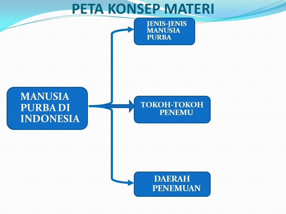 PETA KONSEP MATERI MANUSIA PURBA DI INDONESIA JENIS-JENIS MANUSIA PURBA DAERAH PENEMUAN TOKOH-TOKOH PENEMU