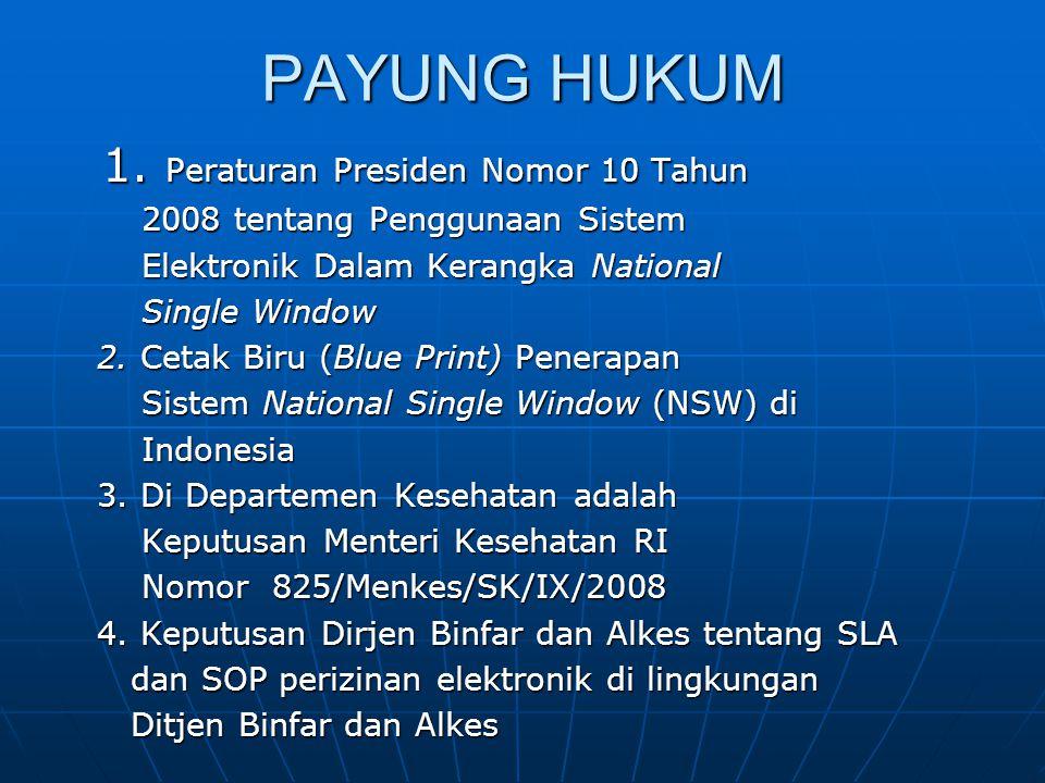PAYUNG HUKUM 1. Peraturan Presiden Nomor 10 Tahun 2008 tentang Penggunaan Sistem 2008 tentang Penggunaan Sistem Elektronik Dalam Kerangka National Ele
