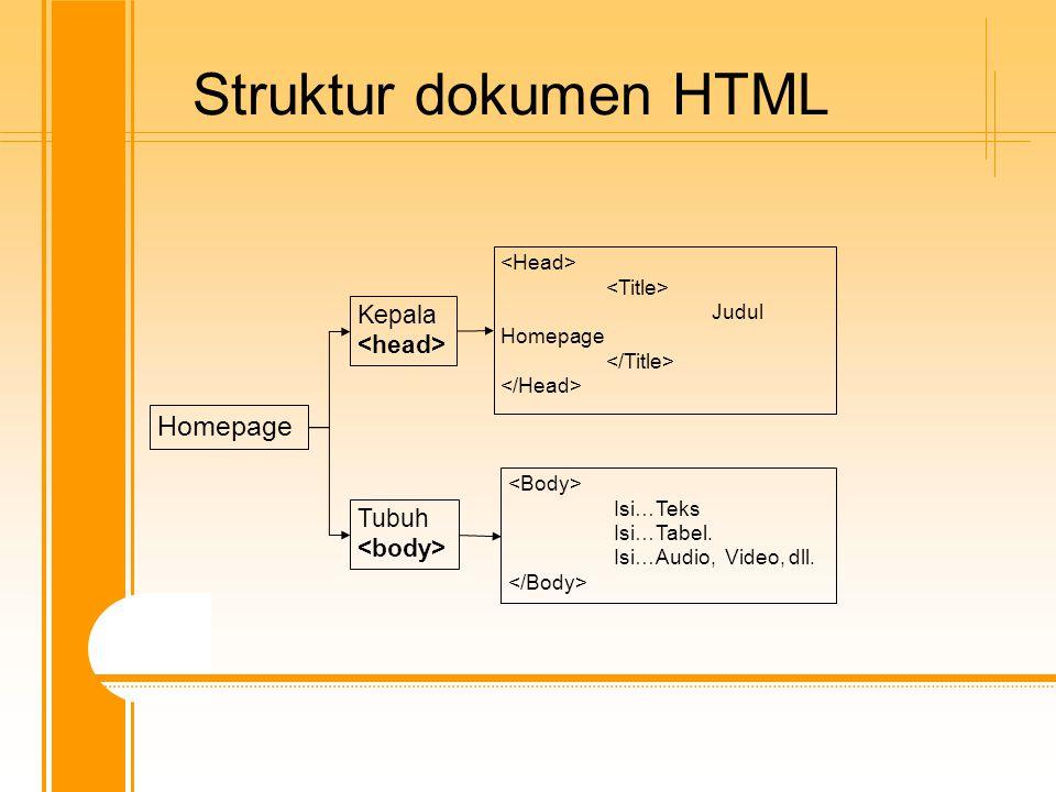 Struktur dokumen HTML Judul Homepage Homepage Kepala Tubuh Isi…Teks Isi…Tabel. Isi…Audio, Video, dll.