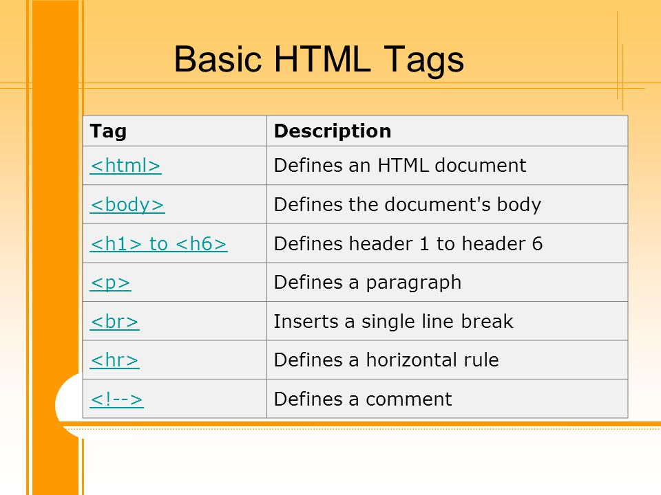 Basic HTML Tags TagDescription Defines an HTML document Defines the document s body to Defines header 1 to header 6 Defines a paragraph Inserts a single line break Defines a horizontal rule Defines a comment