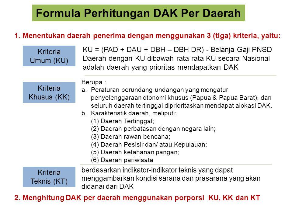 1. Menentukan daerah penerima dengan menggunakan 3 (tiga) kriteria, yaitu: Kriteria Umum (KU) KU = (PAD + DAU + DBH – DBH DR) - Belanja Gaji PNSD Daer