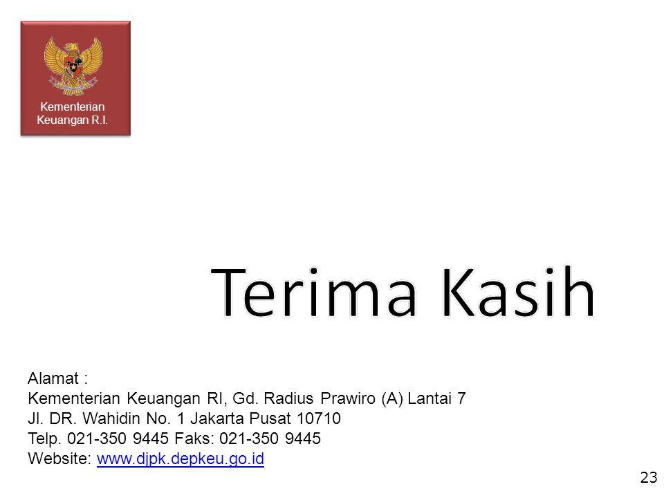 23 Kementerian Keuangan R.I. Alamat : Kementerian Keuangan RI, Gd. Radius Prawiro (A) Lantai 7 Jl. DR. Wahidin No. 1 Jakarta Pusat 10710 Telp. 021-350