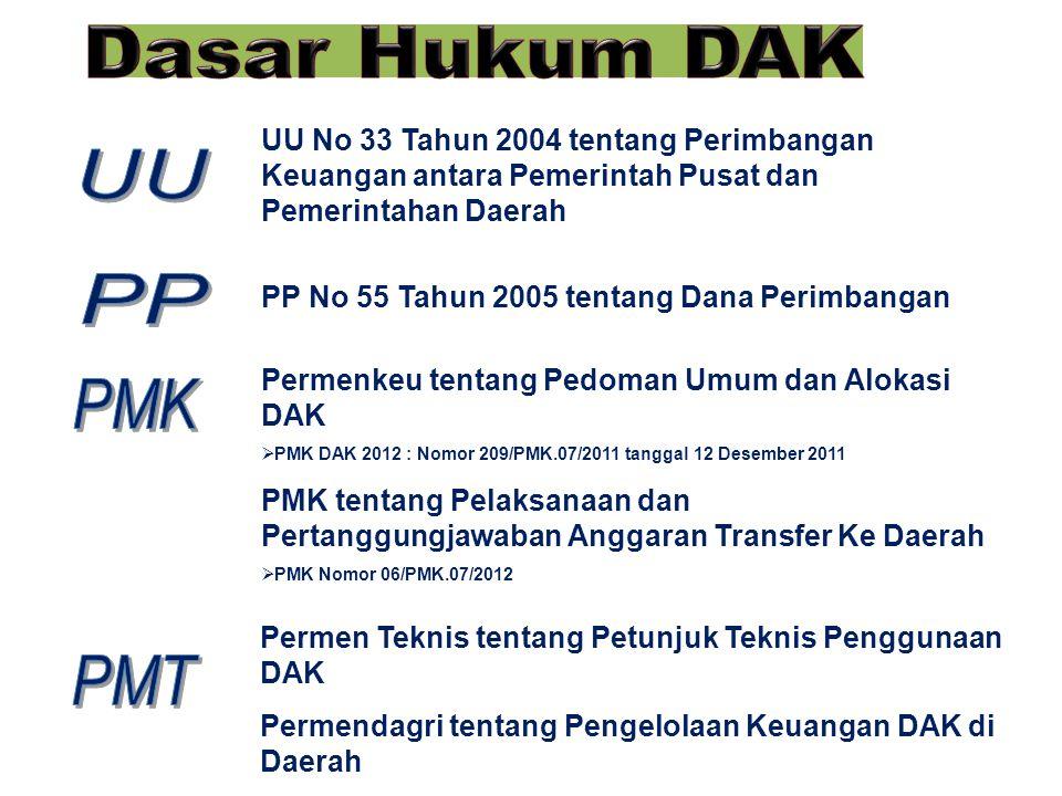 PP No 55 Tahun 2005 tentang Dana Perimbangan UU No 33 Tahun 2004 tentang Perimbangan Keuangan antara Pemerintah Pusat dan Pemerintahan Daerah Permenke