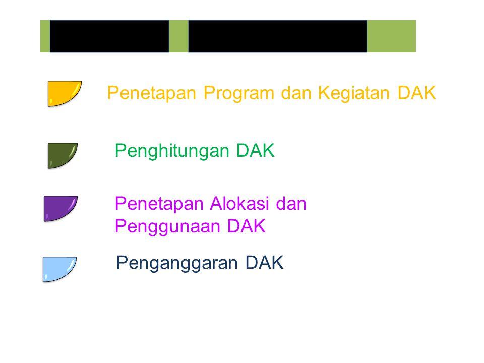 Penetapan Program dan Kegiatan DAK Penghitungan DAK Penetapan Alokasi dan Penggunaan DAK Penganggaran DAK