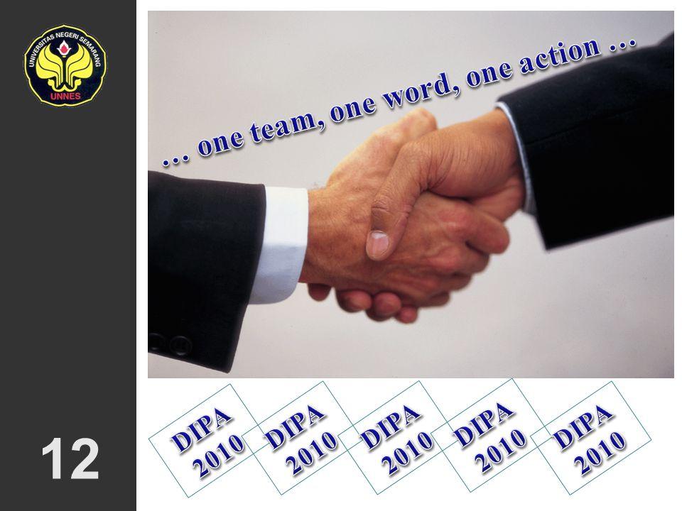 11 Penuangan program/kegiatan/sub kegiatan dan kelompok akun serta penetapan sasaran harus sesuai dengan RKA-KL Kelompok akun yang dicantumkan dalam K