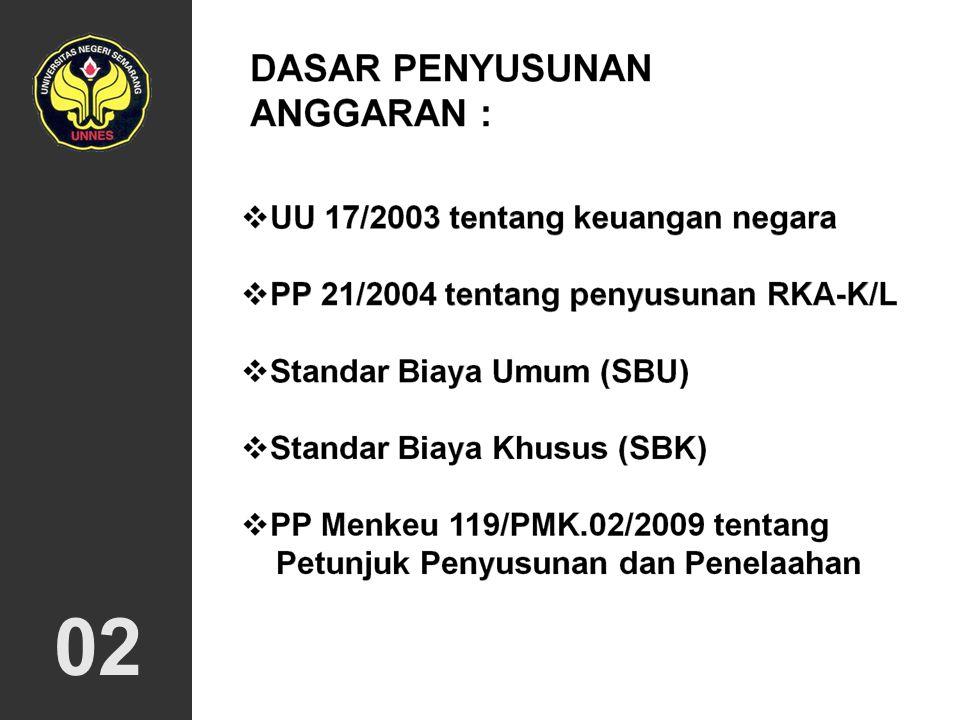 01 Universitas Negeri Semarang