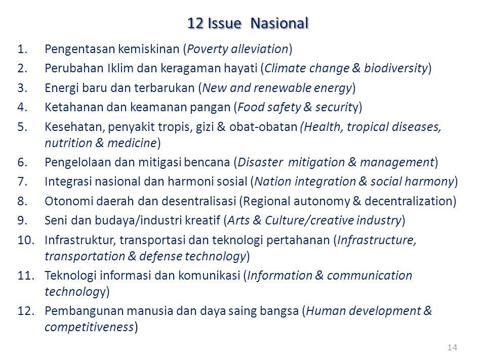 12 Issue Nasional 12 Issue Nasional 1.Pengentasan kemiskinan (Poverty alleviation) 2.Perubahan Iklim dan keragaman hayati (Climate change & biodiversity) 3.Energi baru dan terbarukan (New and renewable energy) 4.Ketahanan dan keamanan pangan (Food safety & security) 5.Kesehatan, penyakit tropis, gizi & obat-obatan (Health, tropical diseases, nutrition & medicine) 6.Pengelolaan dan mitigasi bencana (Disaster mitigation & management) 7.Integrasi nasional dan harmoni sosial (Nation integration & social harmony) 8.Otonomi daerah dan desentralisasi (Regional autonomy & decentralization) 9.Seni dan budaya/industri kreatif (Arts & Culture/creative industry) 10.Infrastruktur, transportasi dan teknologi pertahanan (Infrastructure, transportation & defense technology) 11.Teknologi informasi dan komunikasi (Information & communication technology) 12.Pembangunan manusia dan daya saing bangsa (Human development & competitiveness) 14